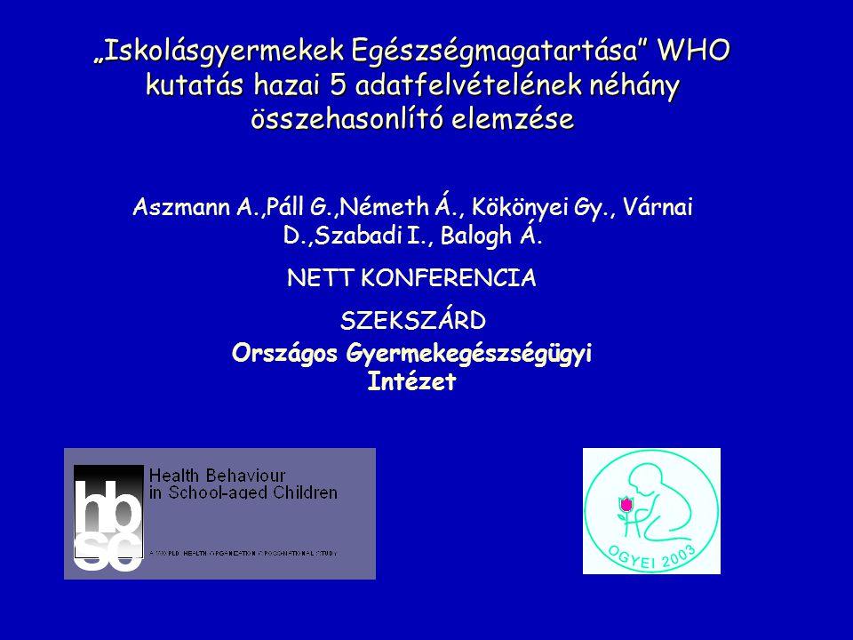 """"""" Iskolásgyermekek Egészségmagatartása"""" WHO kutatás hazai 5 adatfelvételének néhány összehasonlító elemzése Aszmann A.,Páll G.,Németh Á., Kökönyei Gy."""