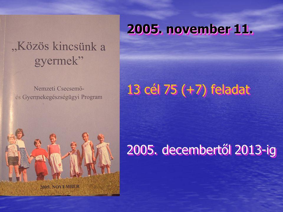 2005. november 11. 13 cél 75 (+7) feladat 2005. decembertől 2013-ig 2005. november 11. 13 cél 75 (+7) feladat 2005. decembertől 2013-ig