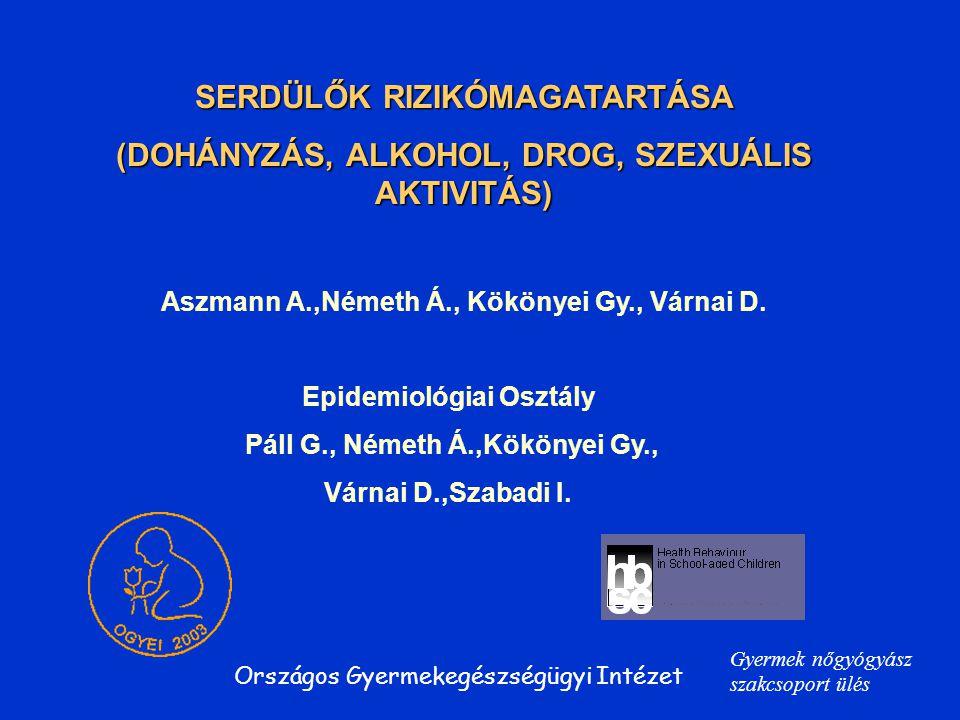SERDÜLŐK RIZIKÓMAGATARTÁSA (DOHÁNYZÁS, ALKOHOL, DROG, SZEXUÁLIS AKTIVITÁS) Aszmann A.,Németh Á., Kökönyei Gy., Várnai D.