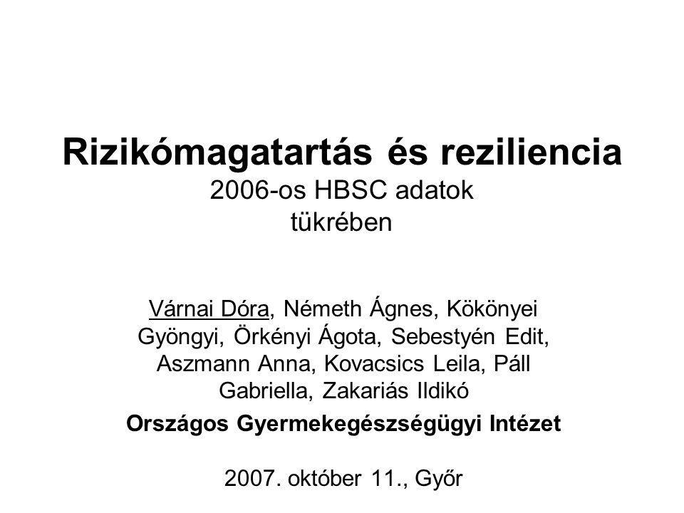 Rizikómagatartás és reziliencia 2006-os HBSC adatok tükrében Várnai Dóra, Németh Ágnes, Kökönyei Gyöngyi, Örkényi Ágota, Sebestyén Edit, Aszmann Anna,