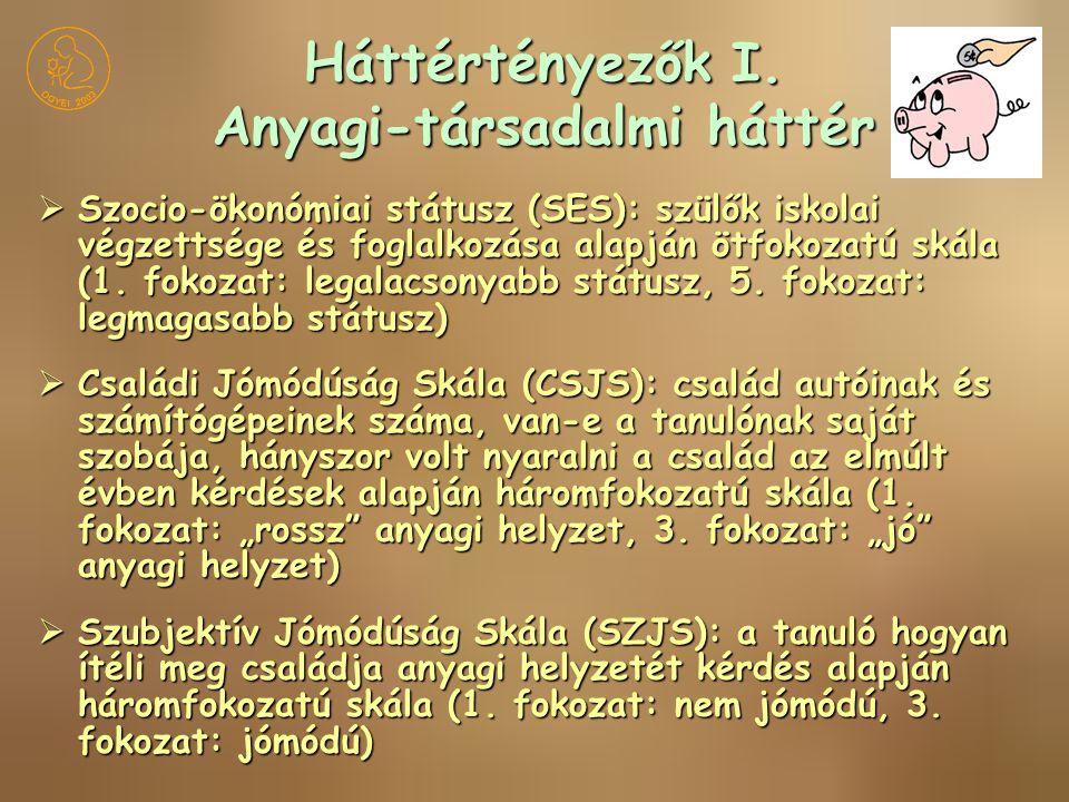 Háttértényezők I. Anyagi-társadalmi háttér  Szocio-ökonómiai státusz (SES): szülők iskolai végzettsége és foglalkozása alapján ötfokozatú skála (1. f