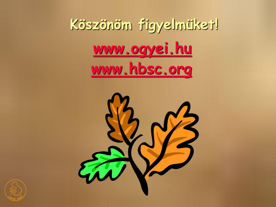 Köszönöm figyelmüket! www.ogyei.hu www.ogyei.hu www.ogyei.hu www.hbsc.org
