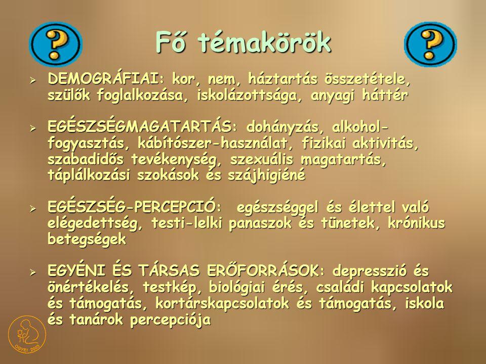 Adatbevitel Adatbevitel és elemzés Adatfelvétel PublikációkMegvitatás Próbafelvétel Továbbfejlesztés A 4 éves ciklus menete Magyarország: 1985-2006 között 6 országos felmérés