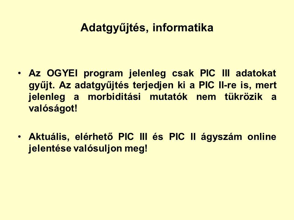 Adatgyűjtés, informatika Az OGYEI program jelenleg csak PIC III adatokat gyűjt. Az adatgyűjtés terjedjen ki a PIC II-re is, mert jelenleg a morbiditás