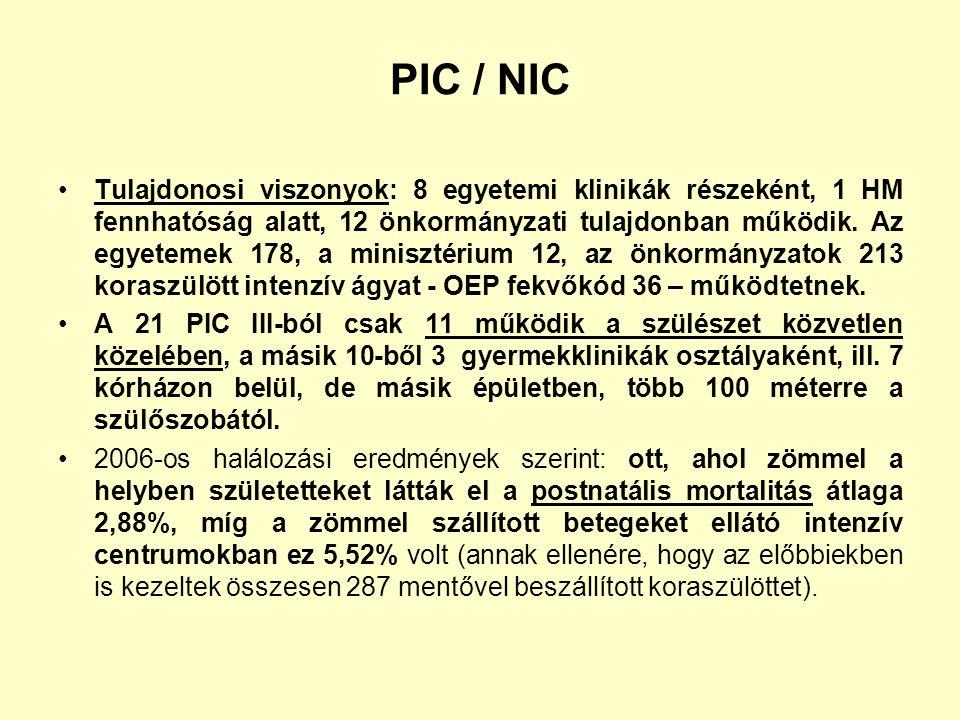 PIC / NIC Tulajdonosi viszonyok: 8 egyetemi klinikák részeként, 1 HM fennhatóság alatt, 12 önkormányzati tulajdonban működik. Az egyetemek 178, a mini