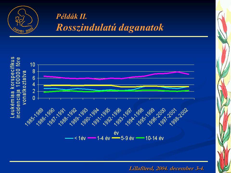 Példák II. Rosszindulatú daganatok Lillafüred, 2004. december 3-4.