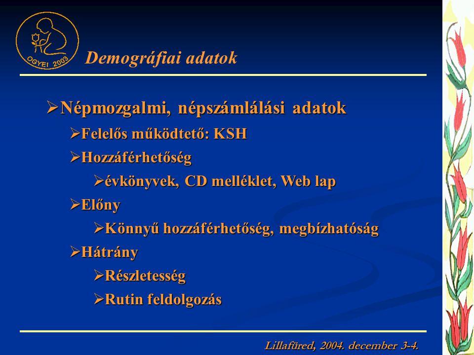  Népmozgalmi, népszámlálási adatok  Felelős működtető: KSH  Hozzáférhetőség  évkönyvek, CD melléklet, Web lap  Előny  Könnyű hozzáférhetőség, megbízhatóság  Hátrány  Részletesség  Rutin feldolgozás Demográfiai adatok Lillafüred, 2004.