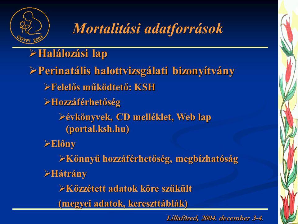 Mortalitási adatforrások Lillafüred, 2004. december 3-4.