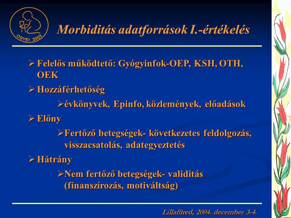  Felelős működtető: Gyógyinfok-OEP, KSH, OTH, OEK  Hozzáférhetőség  évkönyvek, Epinfo, közlemények, előadások  Előny  Fertőző betegségek- következetes feldolgozás, visszacsatolás, adategyeztetés  Hátrány  Nem fertőző betegségek- validitás (finanszírozás, motiváltság) Morbiditás adatforrások I.-értékelés