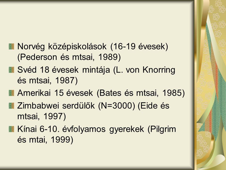 Norvég középiskolások (16-19 évesek) (Pederson és mtsai, 1989) Svéd 18 évesek mintája (L. von Knorring és mtsai, 1987) Amerikai 15 évesek (Bates és mt