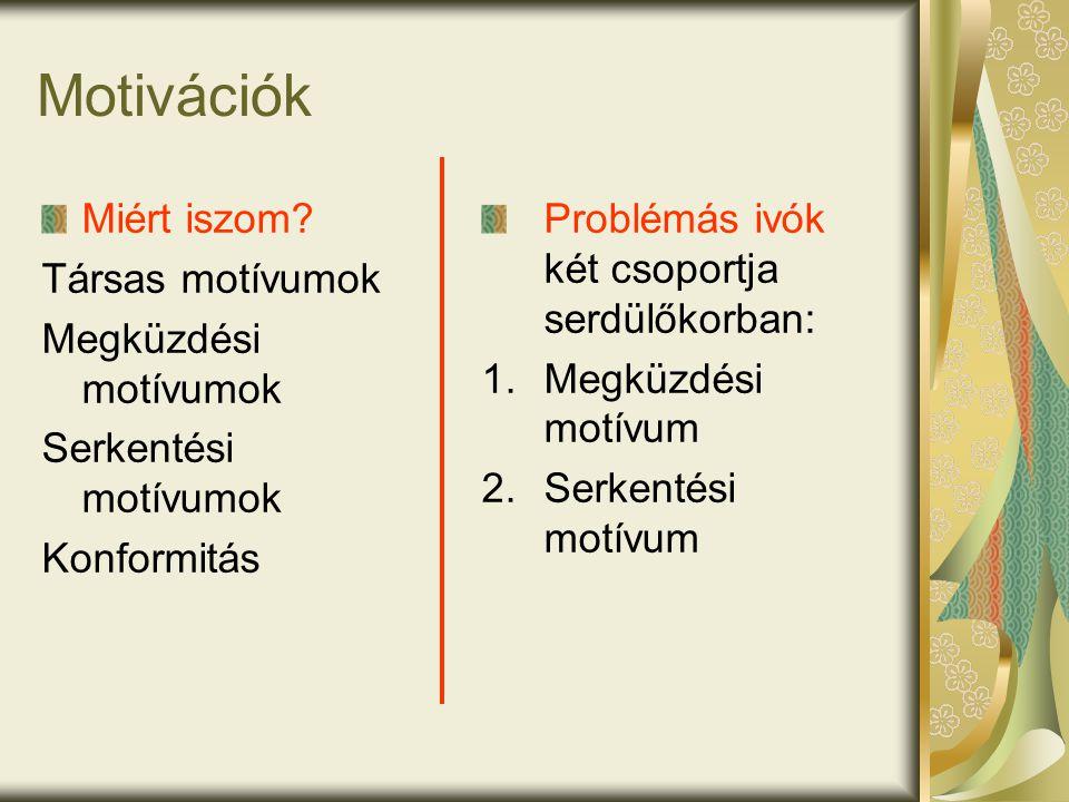 Motivációk Miért iszom? Társas motívumok Megküzdési motívumok Serkentési motívumok Konformitás Problémás ivók két csoportja serdülőkorban: 1.Megküzdés