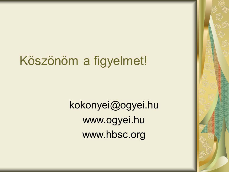 Köszönöm a figyelmet! kokonyei@ogyei.hu www.ogyei.hu www.hbsc.org