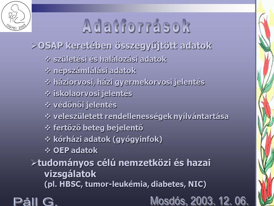  OSAP keretében összegyűjtött adatok  születési és halálozási adatok  népszámlálási adatok  háziorvosi, házi gyermekorvosi jelentés  iskolaorvosi jelentés  védőnői jelentés  veleszületett rendellenességek nyílvántartása  fertőző beteg bejelentő  kórházi adatok (gyógyinfok)  OEP adatok  tudományos célú nemzetközi és hazai vizsgálatok (pl.