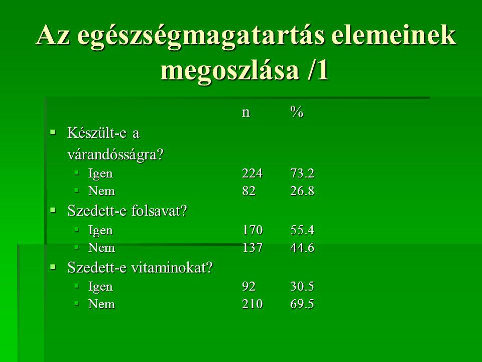 Az egészségmagatartás elemeinek megoszlása /1 n%  Készült-e a várandósságra?  Igen22473.2  Nem8226.8  Szedett-e folsavat?  Igen17055.4  Nem13744