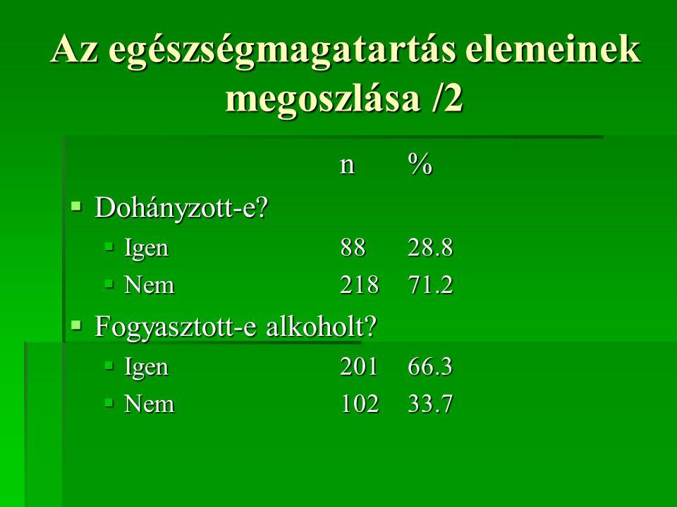 Az egészségmagatartás elemeinek megoszlása /2 n%  Dohányzott-e?  Igen8828.8  Nem21871.2  Fogyasztott-e alkoholt?  Igen20166.3  Nem10233.7