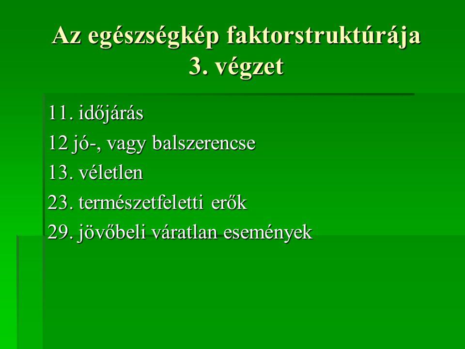 Az egészségkép faktorstruktúrája 3. végzet 11. időjárás 12 jó-, vagy balszerencse 13. véletlen 23. természetfeletti erők 29. jövőbeli váratlan esemény