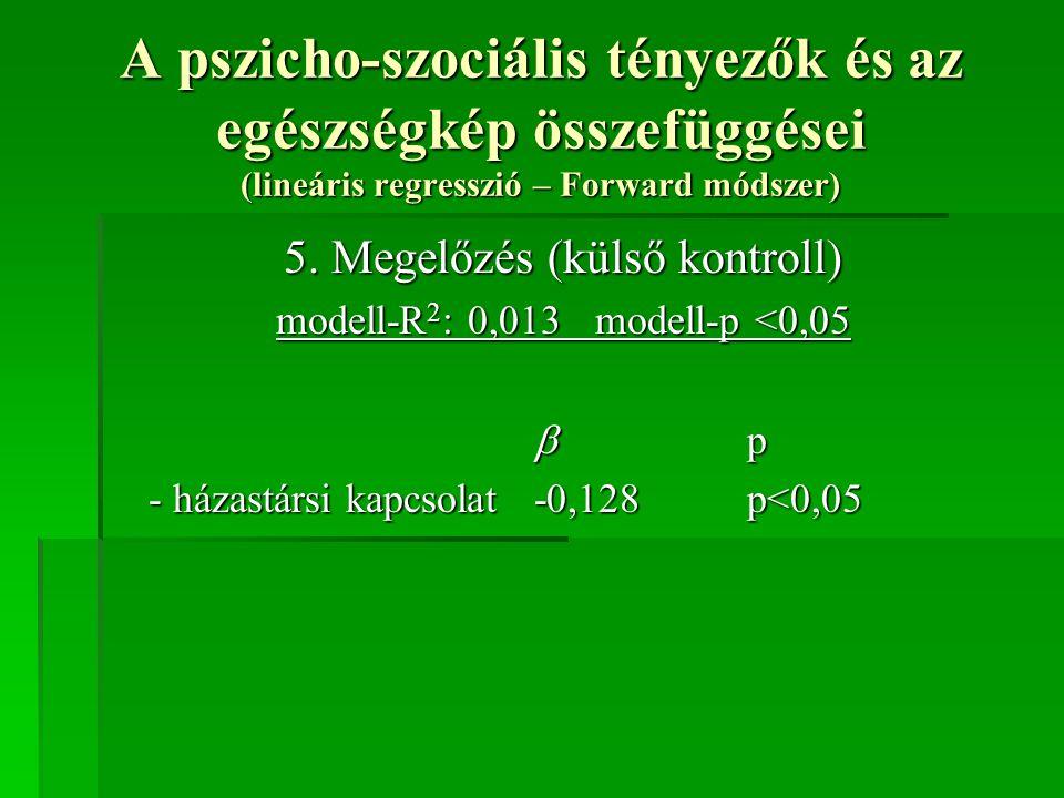A pszicho-szociális tényezők és az egészségkép összefüggései (lineáris regresszió – Forward módszer) 5. Megelőzés (külső kontroll) modell-R 2 : 0,013m