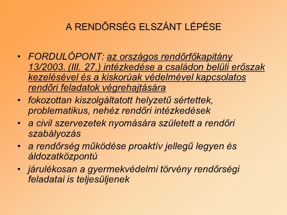 A RENDŐRSÉG ELSZÁNT LÉPÉSE FORDULÓPONT: az országos rendőrfőkapitány 13/2003.
