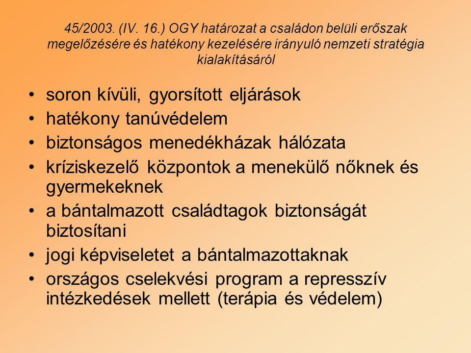45/2003. (IV. 16.) OGY határozat a családon belüli erőszak megelőzésére és hatékony kezelésére irányuló nemzeti stratégia kialakításáról soron kívüli,