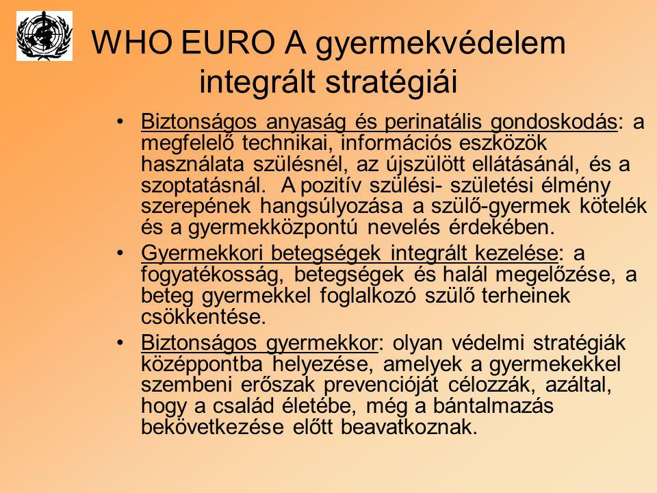 WHO EURO A gyermekvédelem integrált stratégiái Biztonságos anyaság és perinatális gondoskodás: a megfelelő technikai, információs eszközök használata