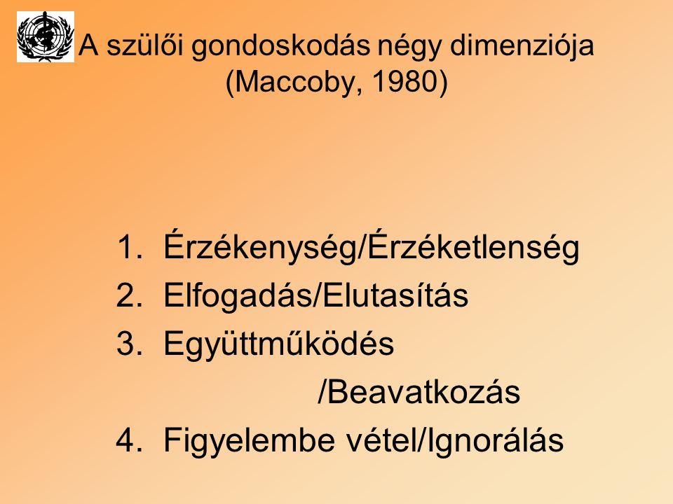 A szülői gondoskodás négy dimenziója (Maccoby, 1980) 1. Érzékenység/Érzéketlenség 2. Elfogadás/Elutasítás 3. Együttműködés /Beavatkozás 4. Figyelembe