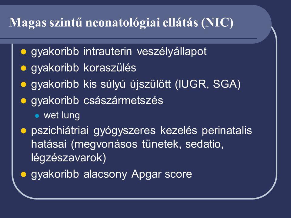 Magas szintű neonatológiai ellátás (NIC) gyakoribb intrauterin veszélyállapot gyakoribb koraszülés gyakoribb kis súlyú újszülött (IUGR, SGA) gyakoribb