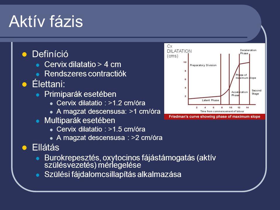 Aktív fázis Definíció Cervix dilatatio > 4 cm Rendszeres contractiók Élettani: Primiparák esetében Cervix dilatatio : >1.2 cm/óra A magzat descensusa: