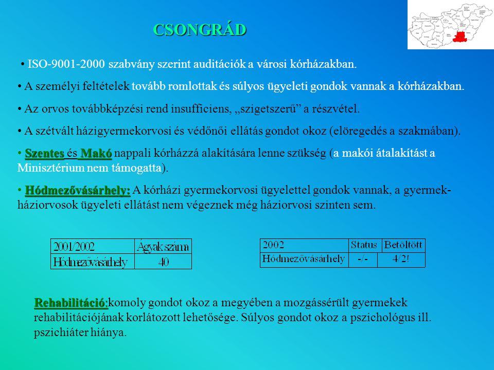 CSONGRÁD ISO-9001-2000 szabvány szerint auditációk a városi kórházakban.