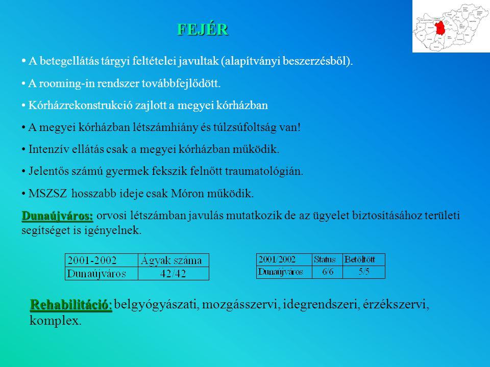 FEJÉR A betegellátás tárgyi feltételei javultak (alapítványi beszerzésből).
