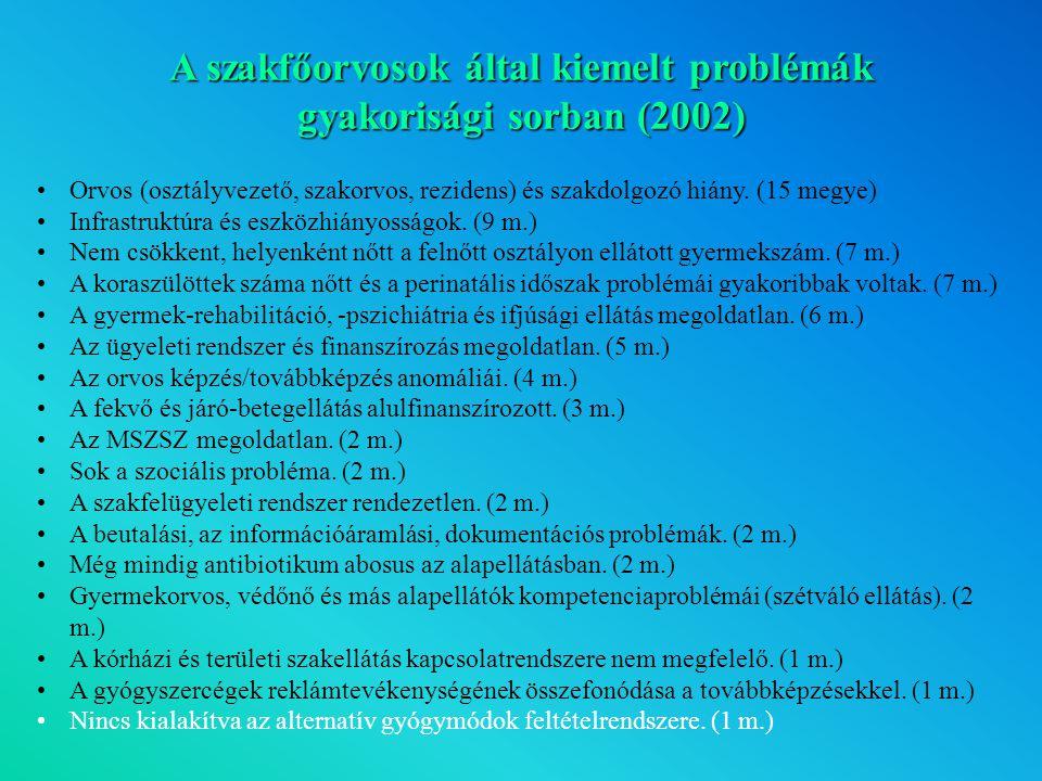 A szakfőorvosok által kiemelt problémák gyakorisági sorban (2002) Orvos (osztályvezető, szakorvos, rezidens) és szakdolgozó hiány.