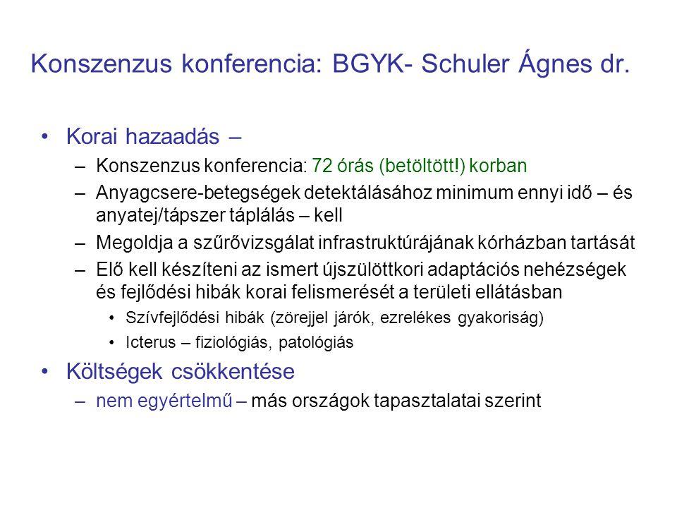 Konszenzus konferencia: BGYK- Schuler Ágnes dr.
