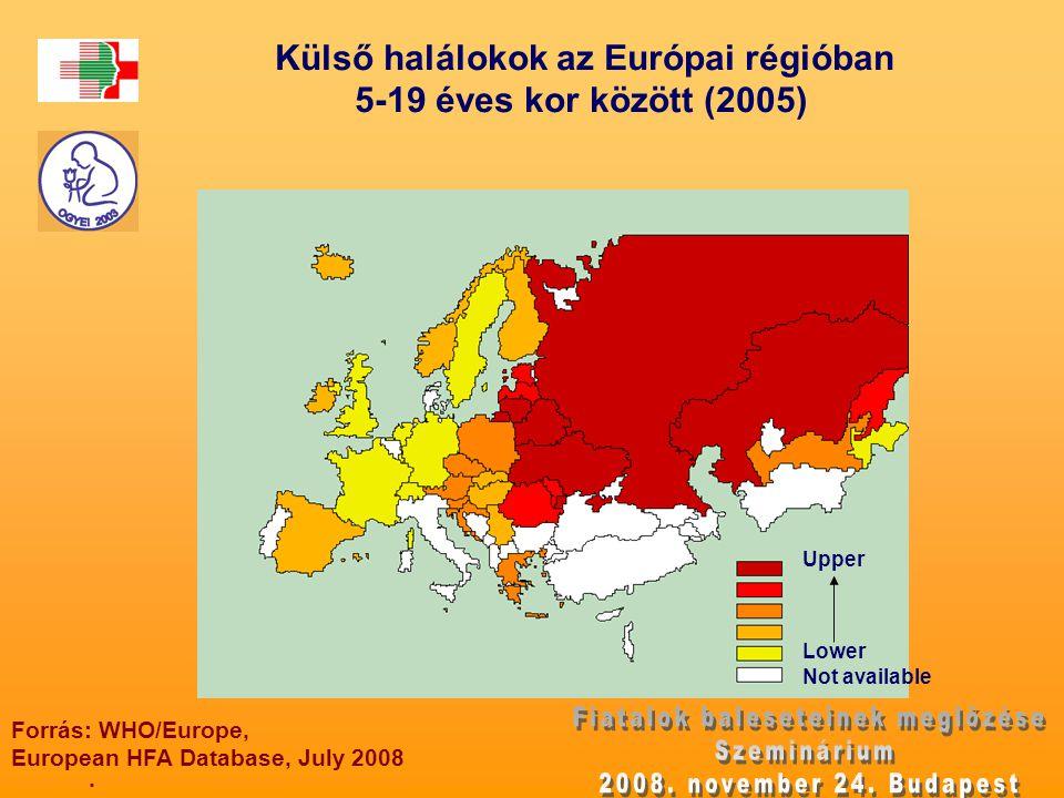 Külső halálokok az Európai régióban 5-19 éves kor között (2005). Forrás: WHO/Europe, European HFA Database, July 2008 Upper Lower Not available