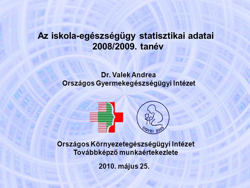 Az iskola-egészségügy statisztikai adatai 2008/2009. tanév Dr. Valek Andrea Országos Gyermekegészségügyi Intézet 2010. május 25. Országos Környezetegé