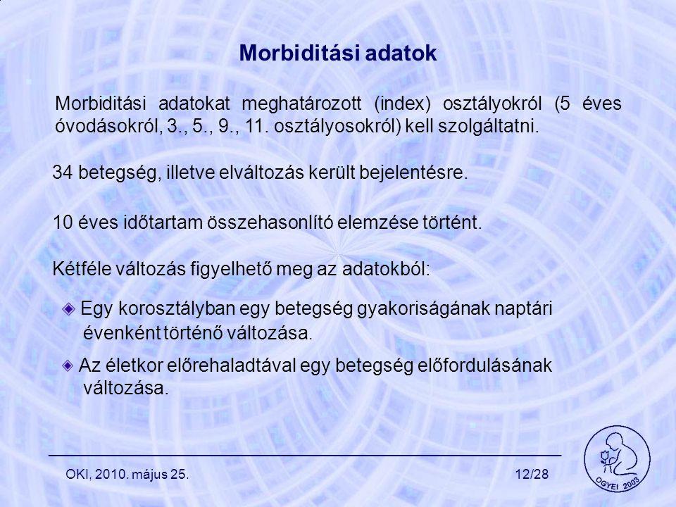 Morbiditási adatok Morbiditási adatokat meghatározott (index) osztályokról (5 éves óvodásokról, 3., 5., 9., 11. osztályosokról) kell szolgáltatni. 10