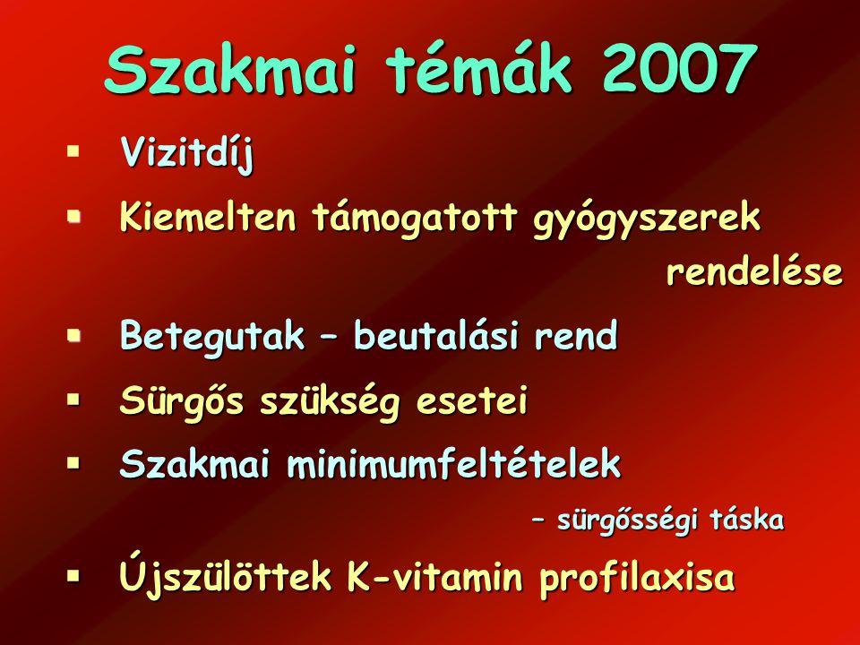 Szakmai témák 2007 Vizitdíj  Vizitdíj  Kiemelten támogatott gyógyszerek rendelése  Betegutak – beutalási rend  Sürgős szükség esetei  Szakmai minimumfeltételek – sürgősségi táska – sürgősségi táska  Újszülöttek K-vitamin profilaxisa