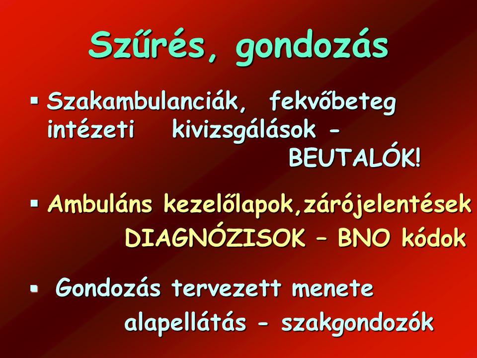 Szűrés, gondozás  Szakambulanciák, fekvőbeteg intézeti kivizsgálások - BEUTALÓK.