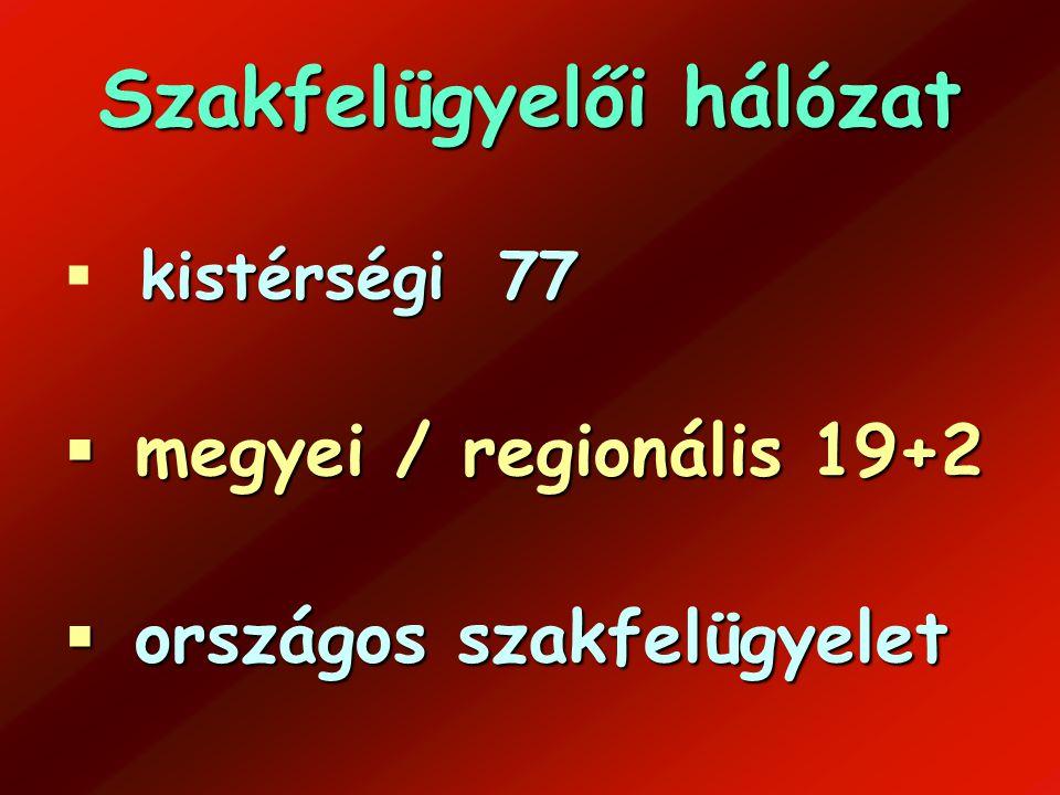 Szakfelügyelői hálózat kistérségi 77  kistérségi 77  megyei / regionális 19+2  országos szakfelügyelet