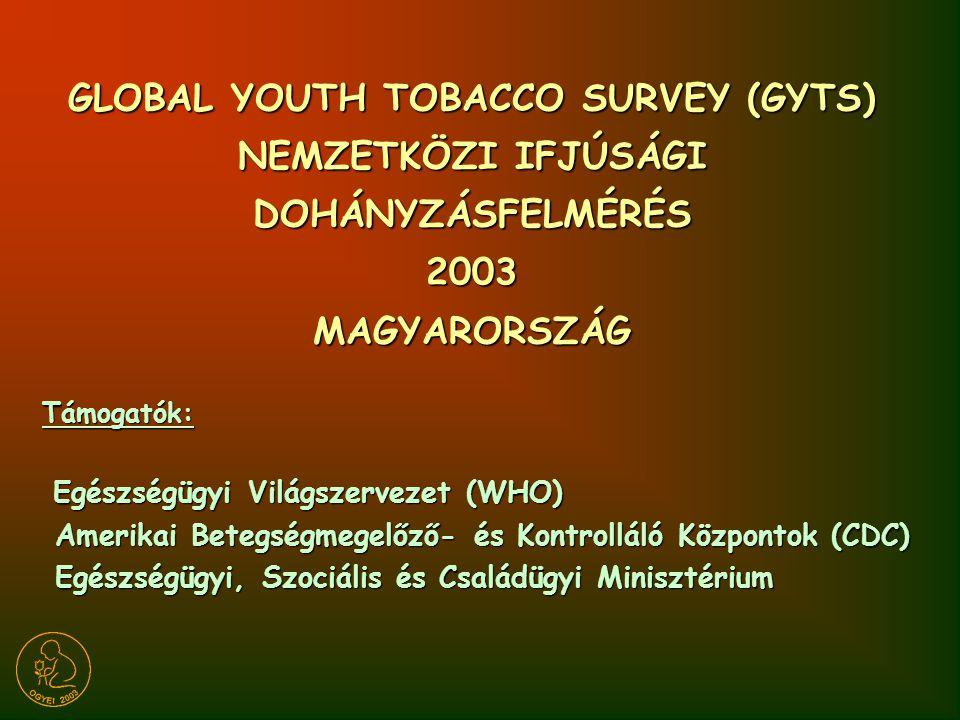 GLOBAL YOUTH TOBACCO SURVEY (GYTS) NEMZETKÖZI IFJÚSÁGI DOHÁNYZÁSFELMÉRÉS 2003 MAGYARORSZÁG Támogatók: Egészségügyi Világszervezet (WHO) Egészségügyi Világszervezet (WHO) Amerikai Betegségmegelőző- és Kontrolláló Központok (CDC) Amerikai Betegségmegelőző- és Kontrolláló Központok (CDC) Egészségügyi, Szociális és Családügyi Minisztérium Egészségügyi, Szociális és Családügyi Minisztérium