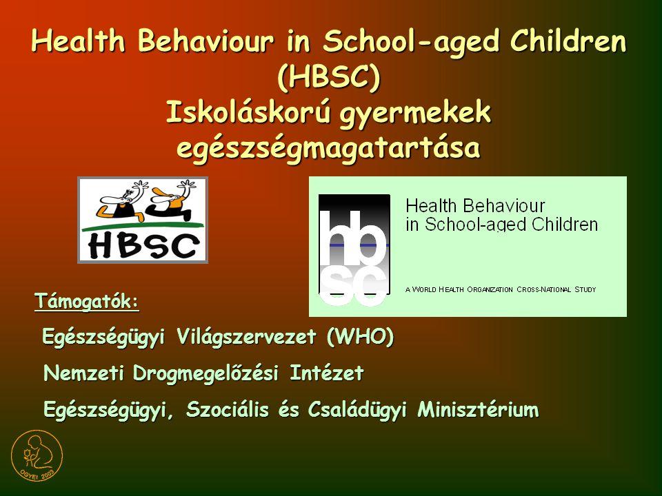 Health Behaviour in School-aged Children (HBSC) Iskoláskorú gyermekek egészségmagatartása Támogatók: Egészségügyi Világszervezet (WHO) Egészségügyi Világszervezet (WHO) Nemzeti Drogmegelőzési Intézet Nemzeti Drogmegelőzési Intézet Egészségügyi, Szociális és Családügyi Minisztérium Egészségügyi, Szociális és Családügyi Minisztérium