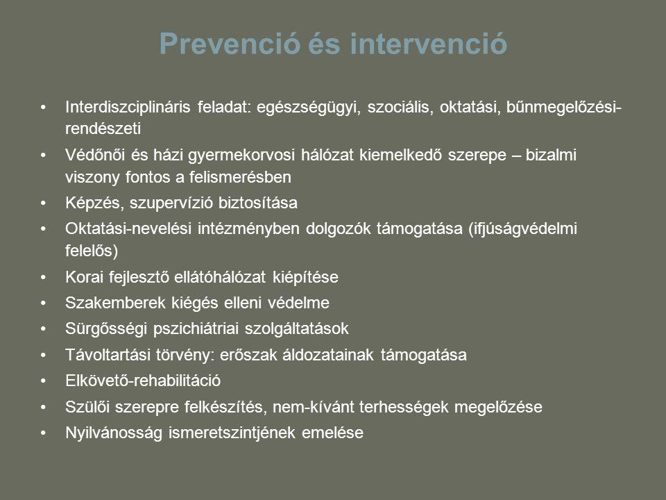 Prevenció és intervenció Interdiszciplináris feladat: egészségügyi, szociális, oktatási, bűnmegelőzési- rendészeti Védőnői és házi gyermekorvosi hálóz
