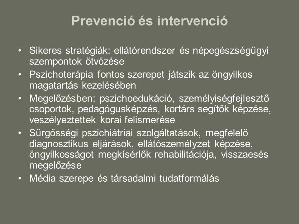 Prevenció és intervenció Sikeres stratégiák: ellátórendszer és népegészségügyi szempontok ötvözése Pszichoterápia fontos szerepet játszik az öngyilkos