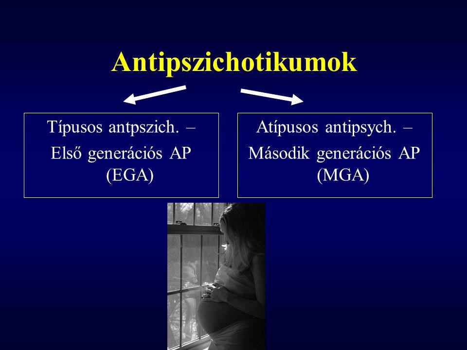 Antipszichotikumok Típusos antpszich. – Első generációs AP (EGA) Atípusos antipsych. – Második generációs AP (MGA)
