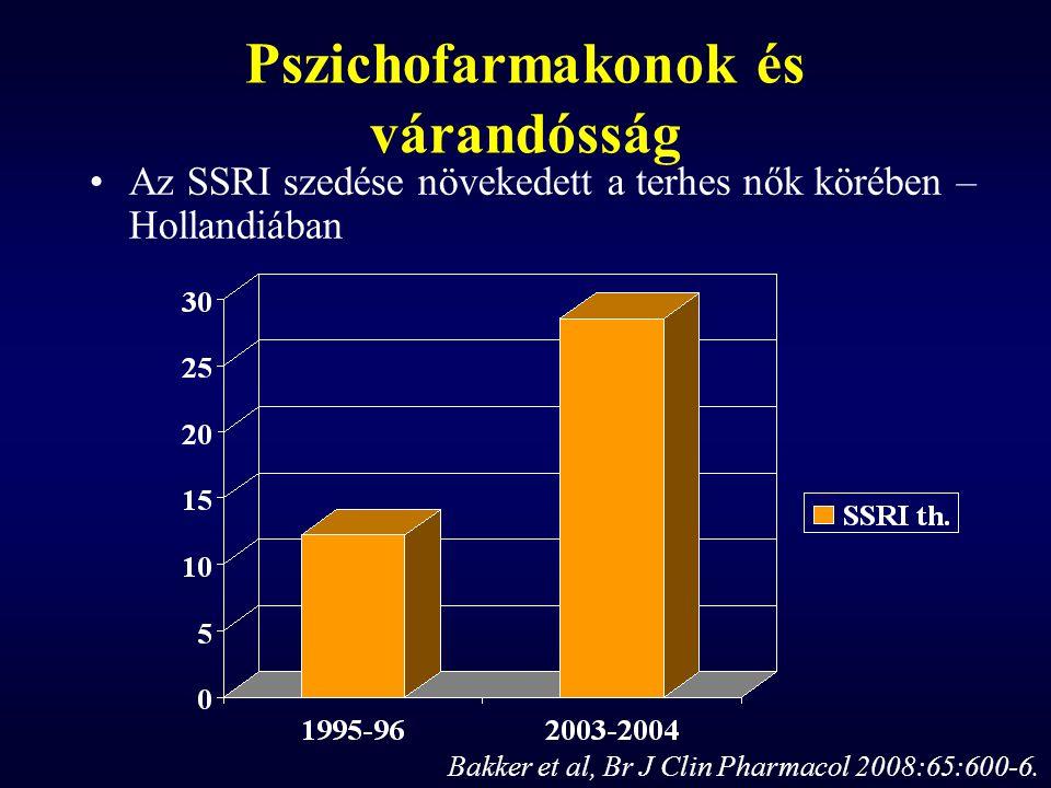 Pszichofarmakonok és terhesség Kockázatok Teratogenitás (kongenitális malformációk): 2 % Perinatális szindrómák (neonatális toxicitás) Postnatális pszichomotoros fejlődési zavar