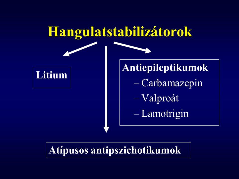 Hangulatstabilizátorok Litium Antiepileptikumok –Carbamazepin –Valproát –Lamotrigin Atípusos antipszichotikumok