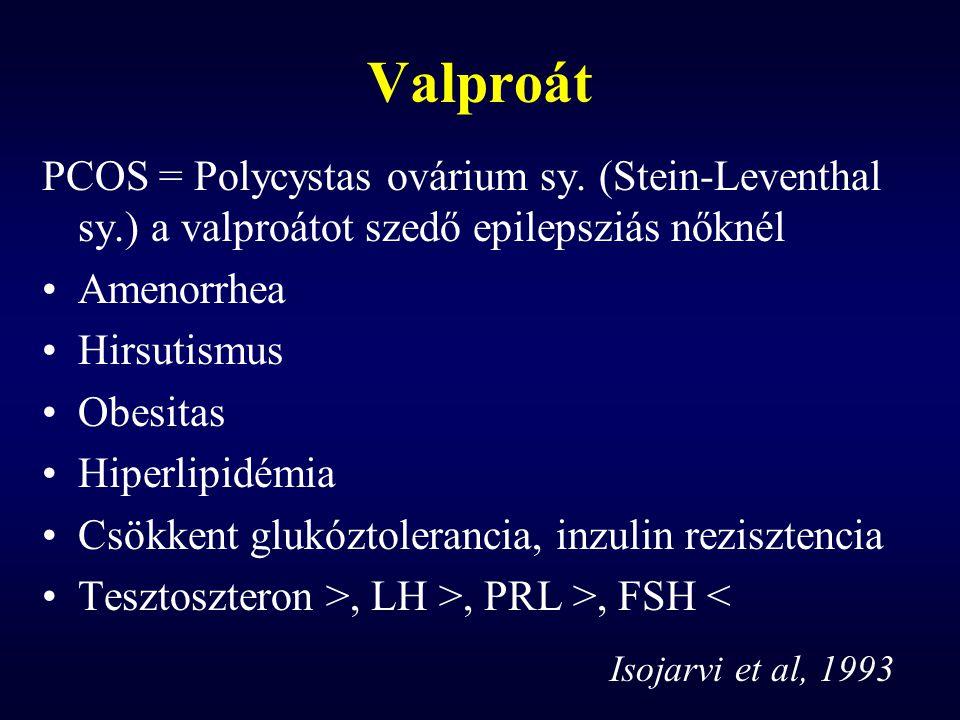 Valproát PCOS = Polycystas ovárium sy. (Stein-Leventhal sy.) a valproátot szedő epilepsziás nőknél Amenorrhea Hirsutismus Obesitas Hiperlipidémia Csök