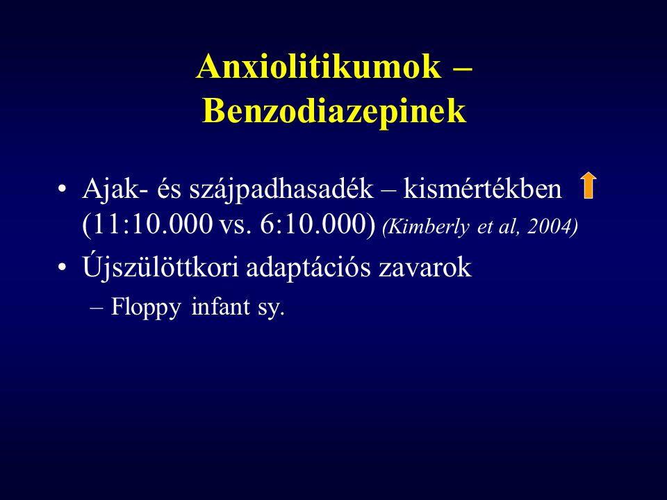 Anxiolitikumok – Benzodiazepinek Ajak- és szájpadhasadék – kismértékben (11:10.000 vs. 6:10.000) (Kimberly et al, 2004) Újszülöttkori adaptációs zavar