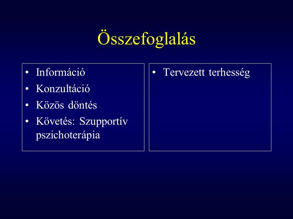 Összefoglalás Információ Konzultáció Közös döntés Követés: Szupportív pszichoterápia Tervezett terhesség