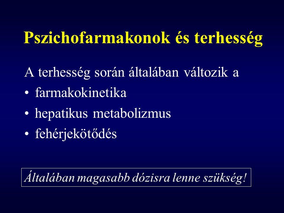 Szelektív szerotonerg antidepresszívumok (SSRI-ok) Nincs fokozott rizikó igazolva: Spontán abortusra, koraszülésre, magzati halálozásra Craniosynostosisra, omphalocelere, szívhibára (Luik et al, N Engl J Med 2007:356:2675- 83.) Fokozott kockázat: Újszülötteknél perzisztens pulmonáris hipertenzióra (RDS) Paroxetinnél kongenitális kardiális malformációra (első trimester) (OR: 1.72) Way CM, Pharmacotherapy 2007:27:546-52.