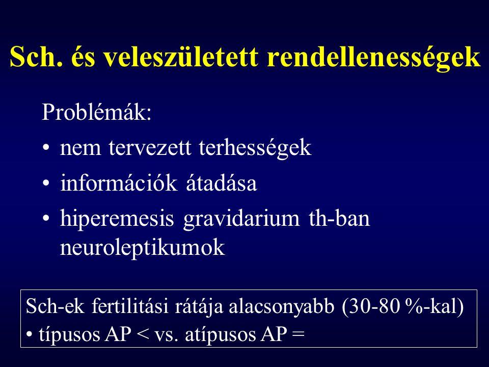 Sch. és veleszületett rendellenességek Problémák: nem tervezett terhességek információk átadása hiperemesis gravidarium th-ban neuroleptikumok Sch-ek