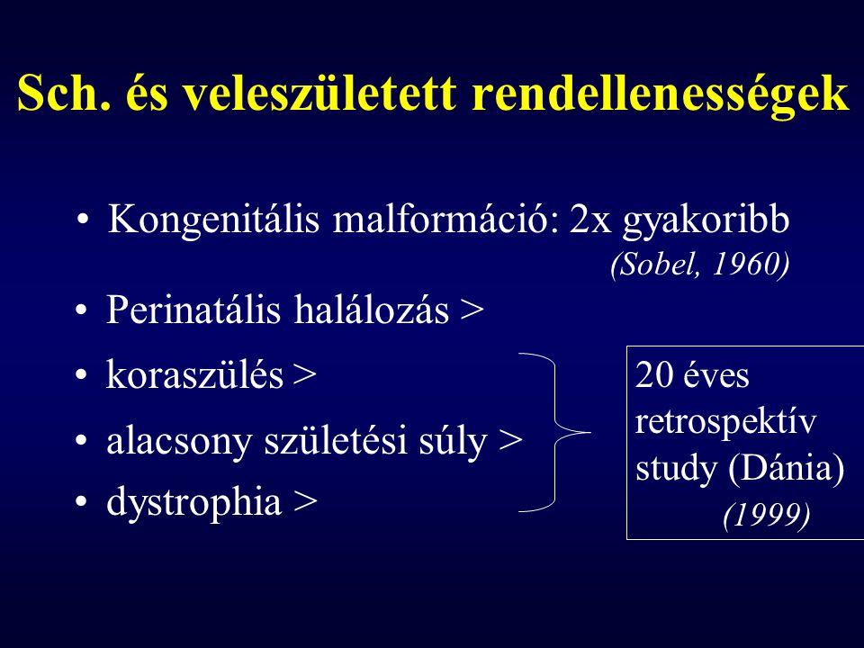Sch. és veleszületett rendellenességek Kongenitális malformáció: 2x gyakoribb (Sobel, 1960) Perinatális halálozás > koraszülés > alacsony születési sú